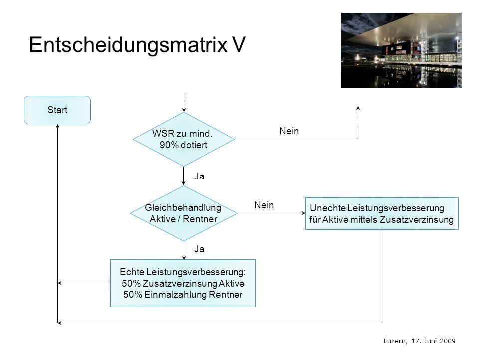Luzern, 17. Juni 2009 Entscheidungsmatrix V Gleichbehandlung Aktive / Rentner Gleichbehandlung Aktive / Rentner Nein Ja Unechte Leistungsverbesserung