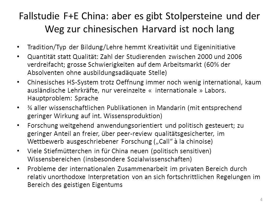 Fallstudie F+E China: aber es gibt Stolpersteine und der Weg zur chinesischen Harvard ist noch lang Tradition/Typ der Bildung/Lehre hemmt Kreativität und Eigeninitiative Quantität statt Qualität: Zahl der Studierenden zwischen 2000 und 2006 verdreifacht; grosse Schwierigkeiten auf dem Arbeitsmarkt (60% der Absolventen ohne ausbildungsadäquate Stelle) Chinesisches HS-System trotz Oeffnung immer noch wenig international, kaum ausländische Lehrkräfte, nur vereinzelte « internationale » Labors.