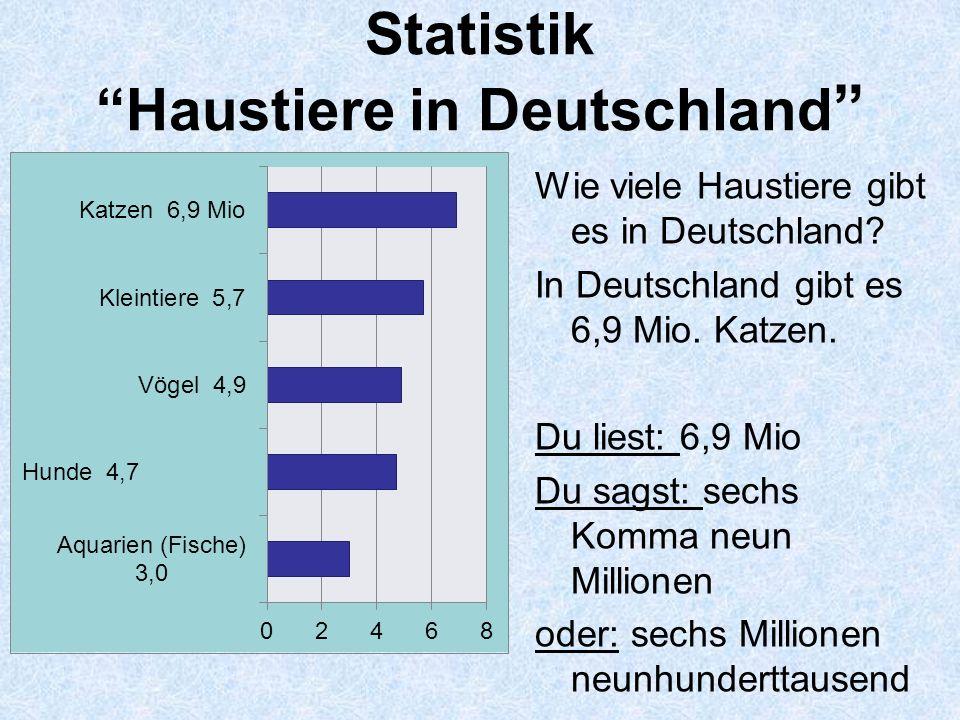 Statistik Haustiere in Deutschland Wie viele Haustiere gibt es in Deutschland.
