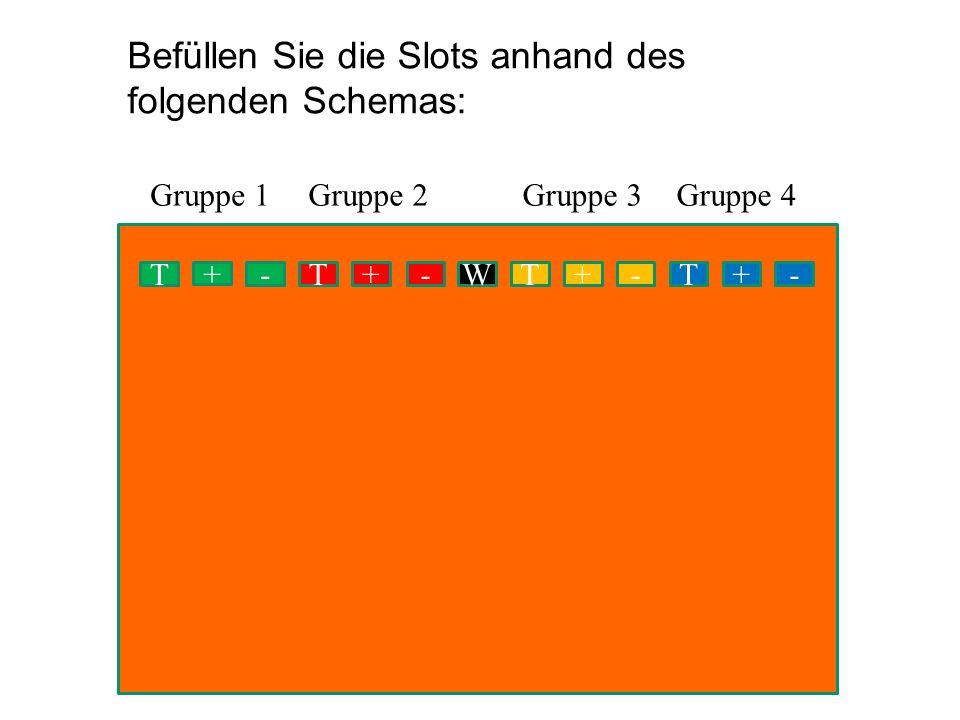 T + -T+-WT+-T+- Befüllen Sie die Slots anhand des folgenden Schemas: Gruppe 1Gruppe 2Gruppe 3Gruppe 4