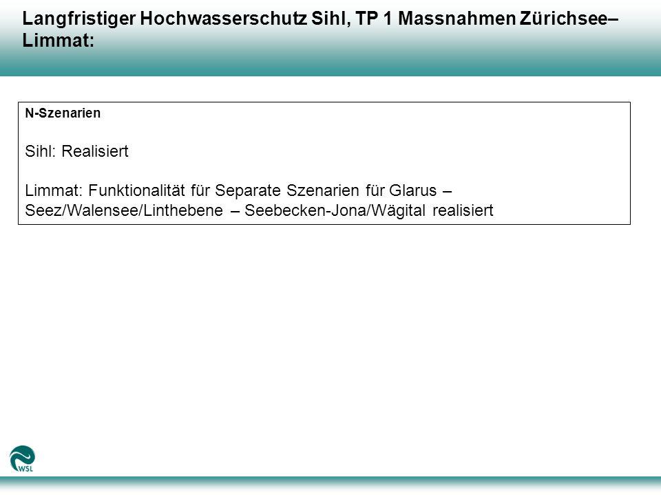Langfristiger Hochwasserschutz Sihl, TP 1 Massnahmen Zürichsee– Limmat: N-Szenarien Sihl: Realisiert Limmat: Funktionalität für Separate Szenarien für