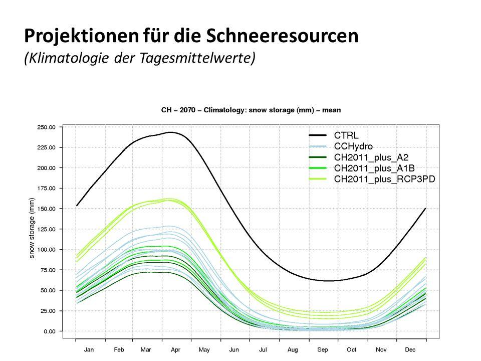 Projektionen für die Schneeresourcen (Klimatologie der Tagesmittelwerte)
