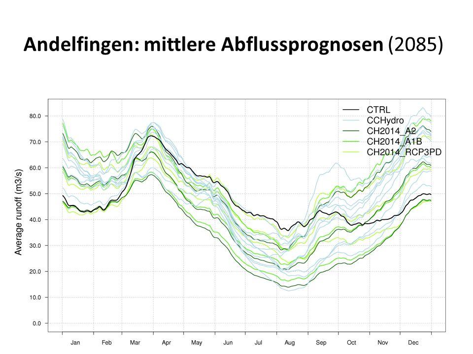 Andelfingen: mittlere Abflussprognosen (2085)