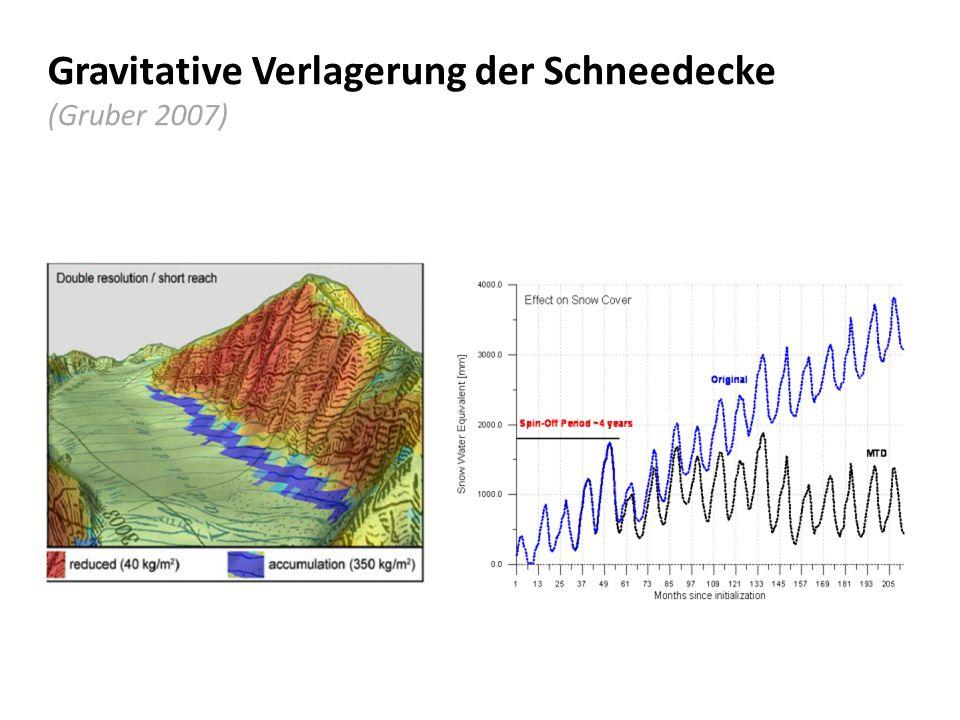 Gravitative Verlagerung der Schneedecke (Gruber 2007)