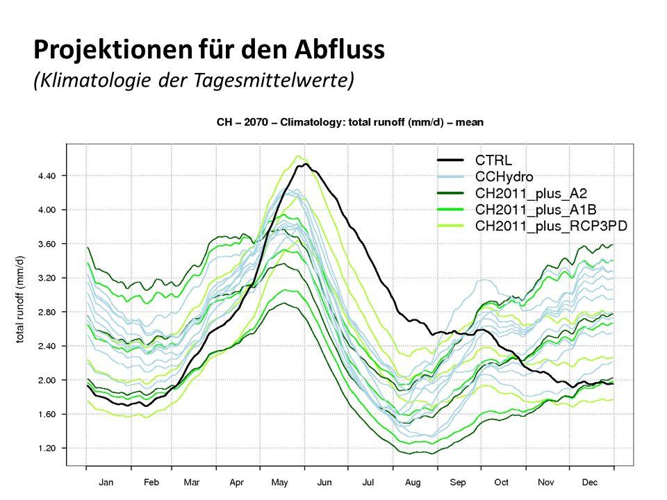Projektionen für den Abfluss (Klimatologie der Tagesmittelwerte)