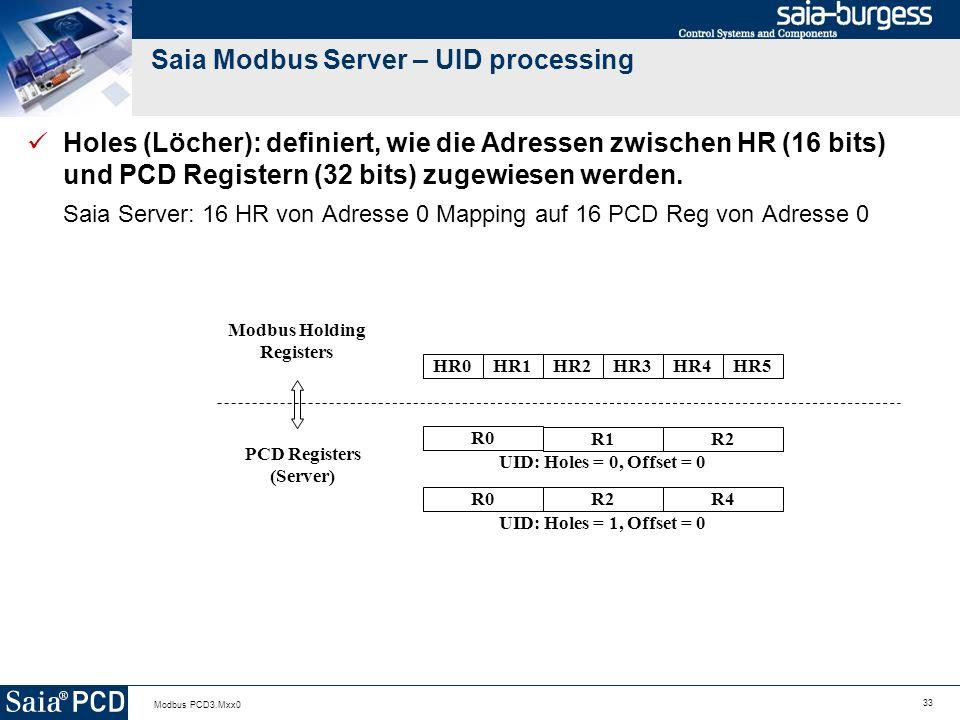 33 Modbus PCD3.Mxx0 Saia Modbus Server – UID processing Holes (Löcher): definiert, wie die Adressen zwischen HR (16 bits) und PCD Registern (32 bits) zugewiesen werden.