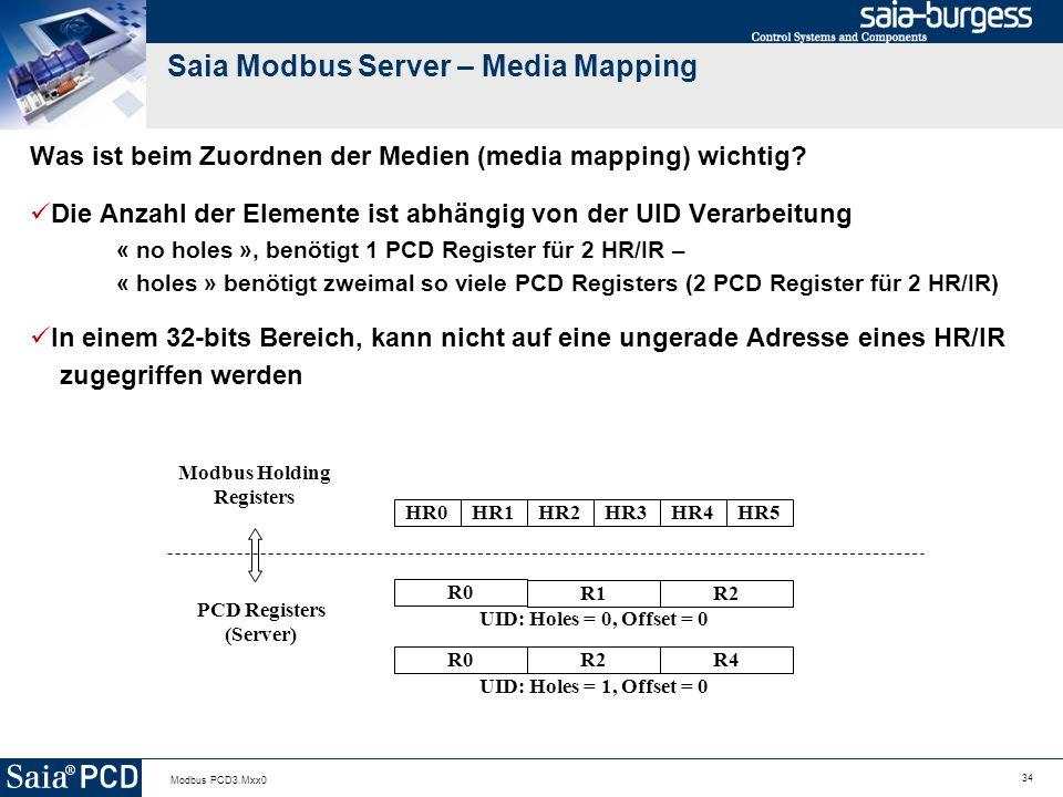 34 Modbus PCD3.Mxx0 Saia Modbus Server – Media Mapping Was ist beim Zuordnen der Medien (media mapping) wichtig.