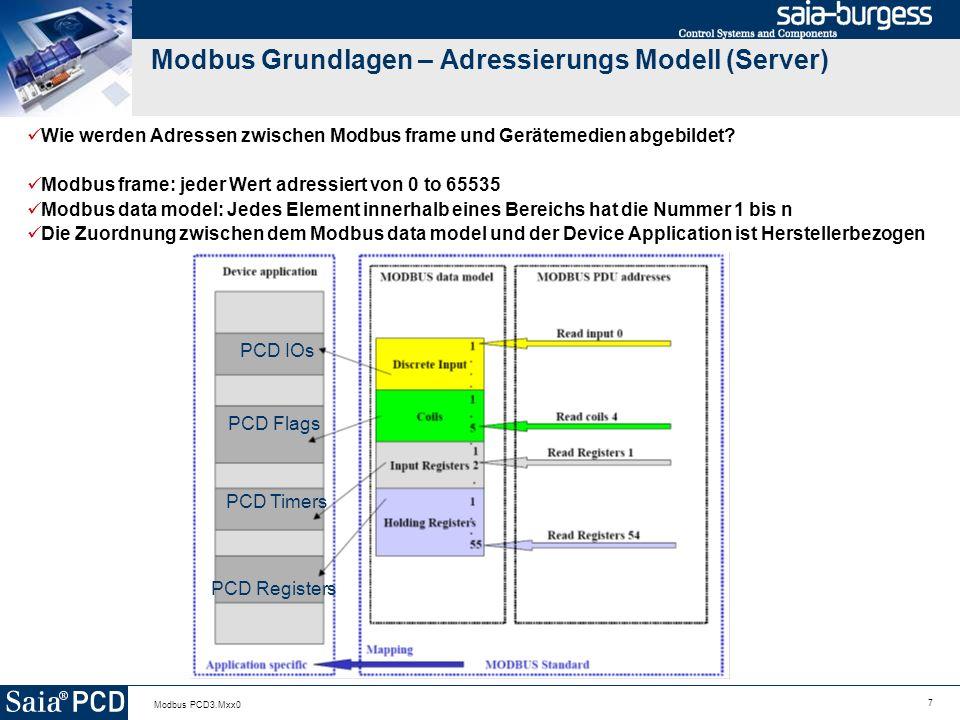 7 Modbus PCD3.Mxx0 Modbus Grundlagen – Adressierungs Modell (Server) Wie werden Adressen zwischen Modbus frame und Gerätemedien abgebildet.