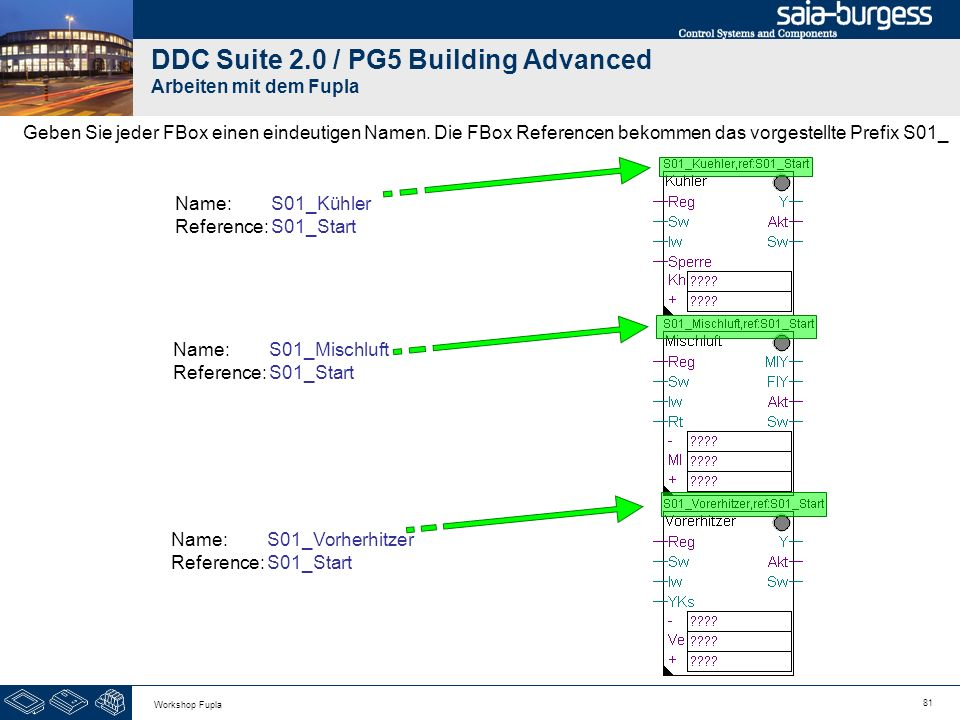 81 Workshop Fupla DDC Suite 2.0 / PG5 Building Advanced Arbeiten mit dem Fupla Geben Sie jeder FBox einen eindeutigen Namen. Die FBox Referencen bekom