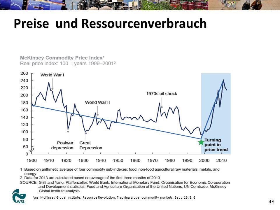 Alternative Messkonzepte für wirtschaftliche Wohlfahrt 79 Konzepte in der Schweiz * Umweltgesamtrechnung Lit: BFS, Die Umweltgesamtrechnung, Neuchâtel 2008, 16 Seiten http://www.bfs.admin.ch/bfs/portal/de/index/themen/02/05/blank/ind22.html * Nachhaltigkeitsindikatoren http://www.bfs.admin.ch/bfs/portal/de/index/themen/21/02/dashboard/02.html * Ökologischer Fussabdruck * EUROSTAT - Indikatoren für nachhaltige Entwicklung http://epp.eurostat.ec.europa.eu/portal/page/portal/sdi/indicators
