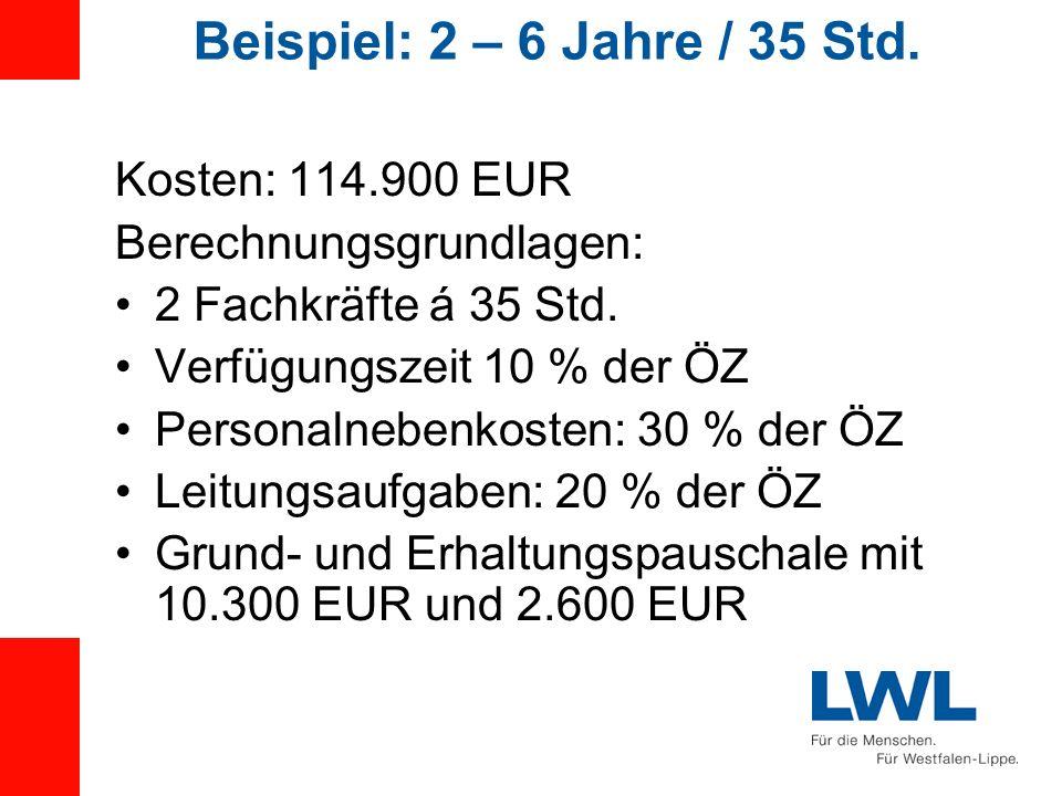Beispiel: 2 – 6 Jahre / 35 Std. Kosten: 114.900 EUR Berechnungsgrundlagen: 2 Fachkräfte á 35 Std. Verfügungszeit 10 % der ÖZ Personalnebenkosten: 30 %