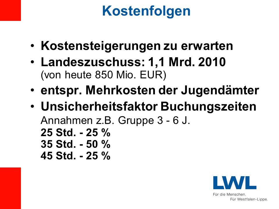 Kostenfolgen Kostensteigerungen zu erwarten Landeszuschuss: 1,1 Mrd. 2010 (von heute 850 Mio. EUR) entspr. Mehrkosten der Jugendämter Unsicherheitsfak