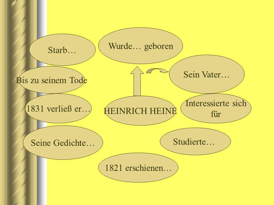 HEINRICH HEINE Wurde… geboren Sein Vater… Interessierte sich für Studierte… 1821 erschienen… Seine Gedichte… 1831 verließ er… Bis zu seinem Tode Starb