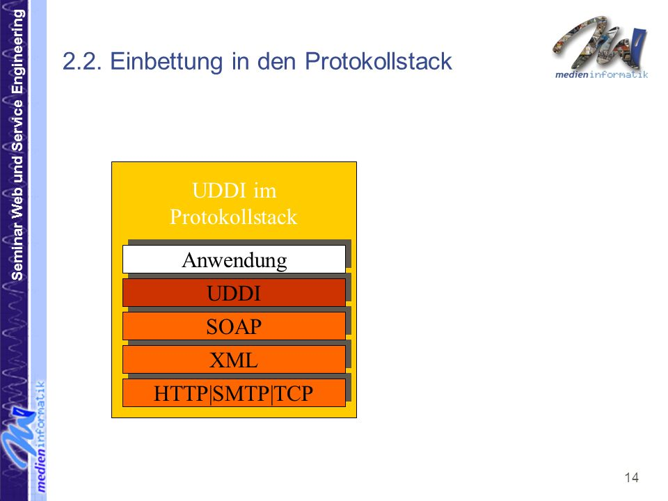 Seminar Web und Service Engineering 14 2.2.