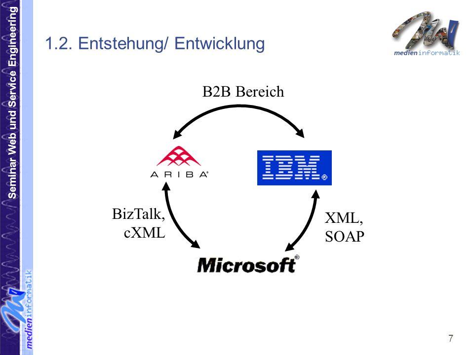 Seminar Web und Service Engineering 8 1.3.Warum UDDI.