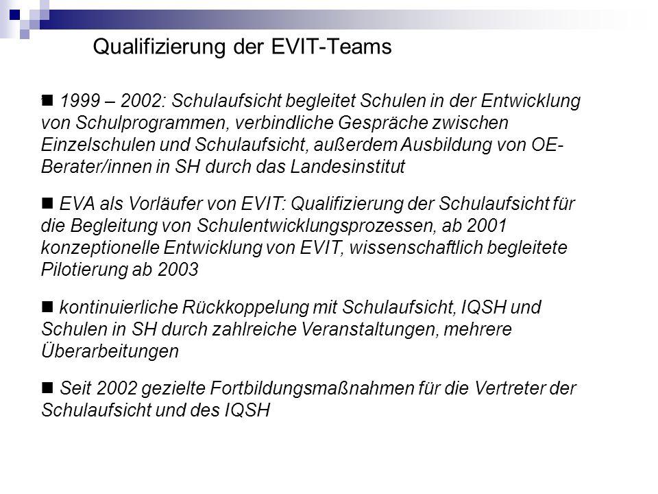 EVIT in Schleswig-Holstein Erste Schritte Zielsetzung Referenzrahmen Akteure Qualitätsbereiche Erste Erfahrungen (knapp 200 Schulen)