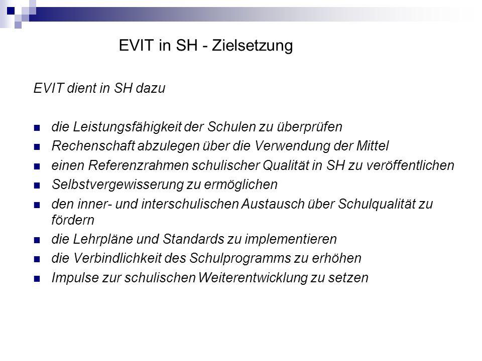 Qualifizierung der EVIT-Teams, 1999 – 2002: Schulaufsicht begleitet Schulen in der Entwicklung von Schulprogrammen, verbindliche Gespräche zwischen Ei