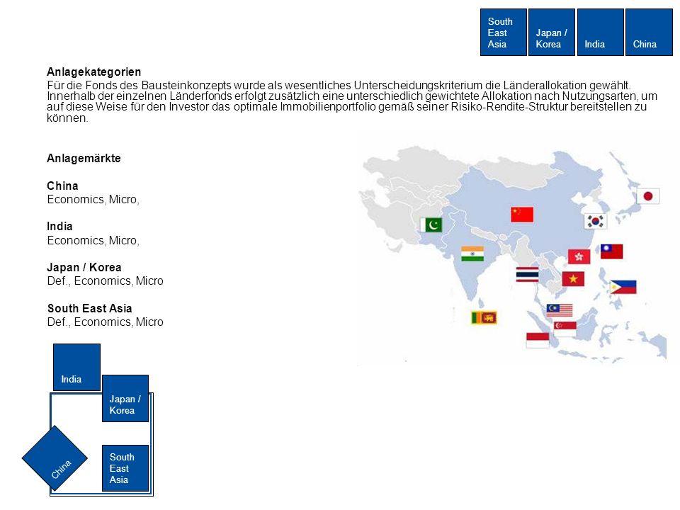 Anlagekategorien Für die Fonds des Bausteinkonzepts wurde als wesentliches Unterscheidungskriterium die Länderallokation gewählt.
