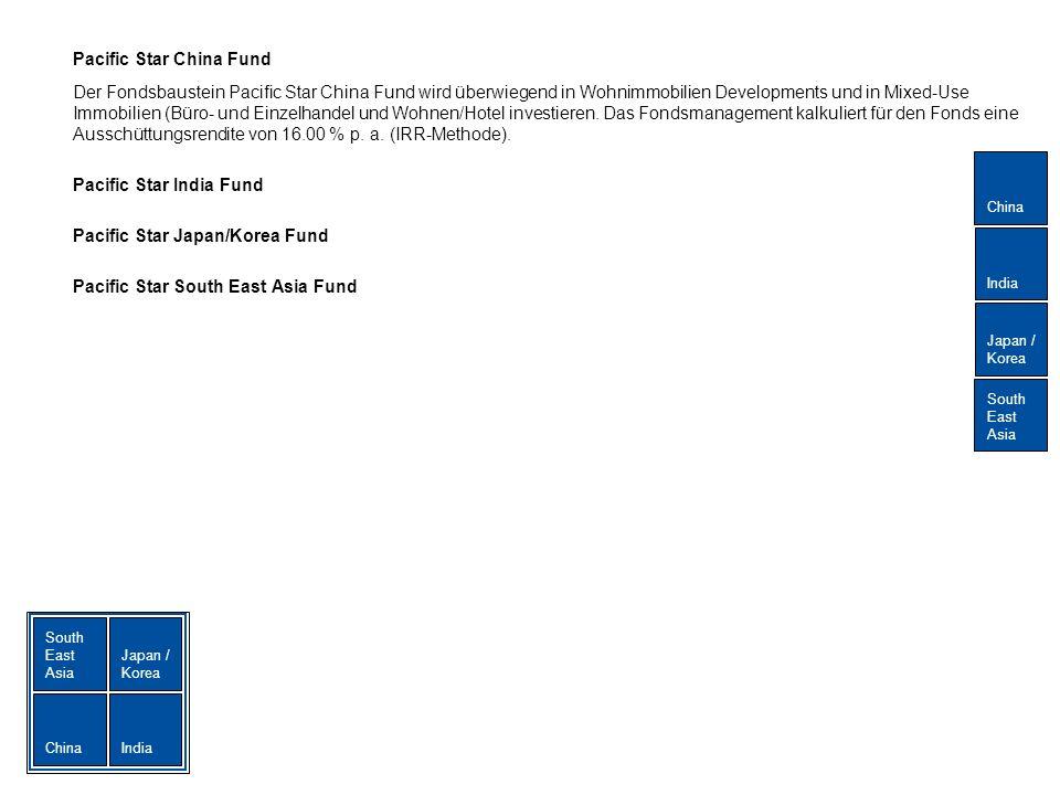 Pacific Star China Fund Der Fondsbaustein Pacific Star China Fund wird überwiegend in Wohnimmobilien Developments und in Mixed-Use Immobilien (Büro- u