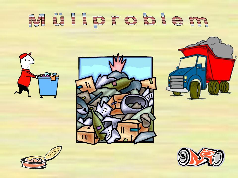 Fragen zum Text: 1. Was passiert mit dem Müll? 2. Verschwindet er einfach so?