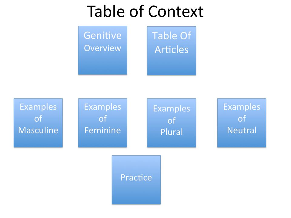 Table of Context