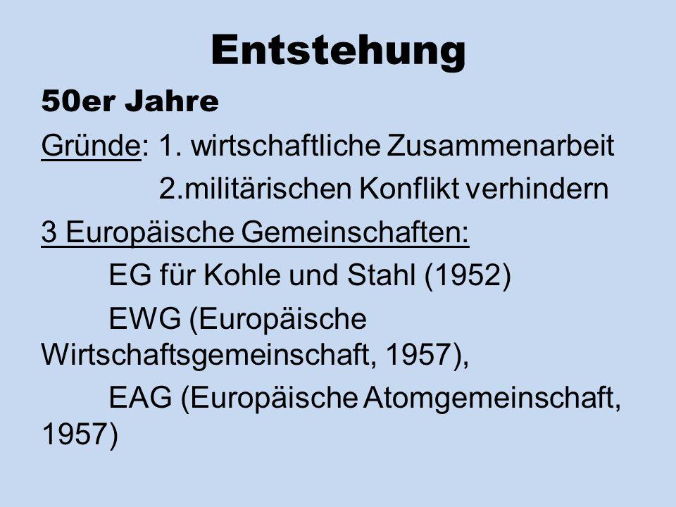 Entstehung 50er Jahre Gründe: 1.