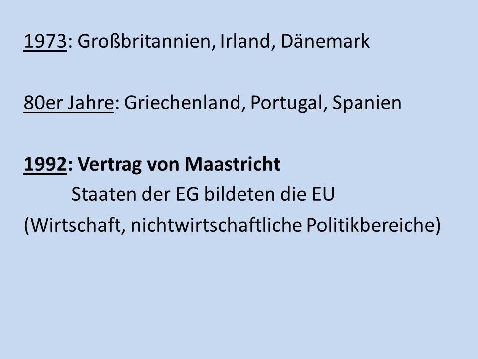 1973: Großbritannien, Irland, Dänemark 80er Jahre: Griechenland, Portugal, Spanien 1992: Vertrag von Maastricht Staaten der EG bildeten die EU (Wirtschaft, nichtwirtschaftliche Politikbereiche)