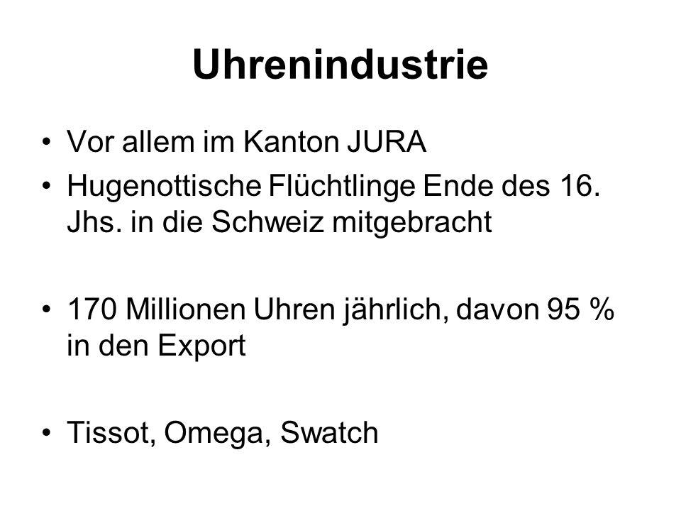 Uhrenindustrie Vor allem im Kanton JURA Hugenottische Flüchtlinge Ende des 16. Jhs. in die Schweiz mitgebracht 170 Millionen Uhren jährlich, davon 95