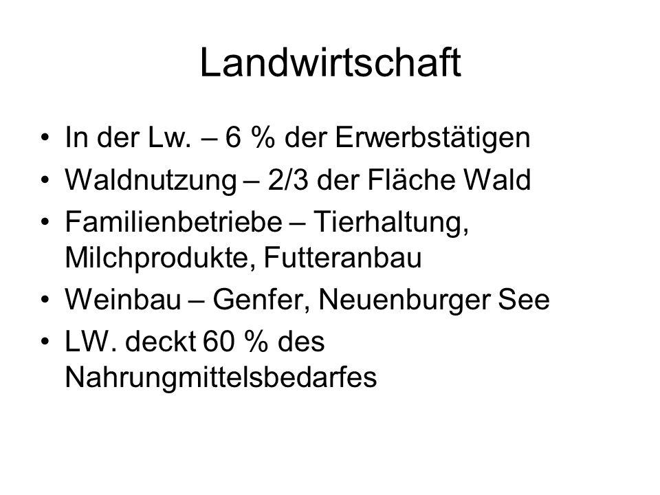 Landwirtschaft In der Lw. – 6 % der Erwerbstätigen Waldnutzung – 2/3 der Fläche Wald Familienbetriebe – Tierhaltung, Milchprodukte, Futteranbau Weinba