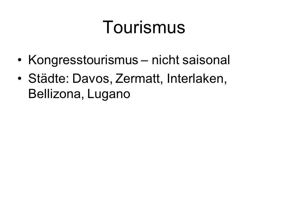 Tourismus Kongresstourismus – nicht saisonal Städte: Davos, Zermatt, Interlaken, Bellizona, Lugano