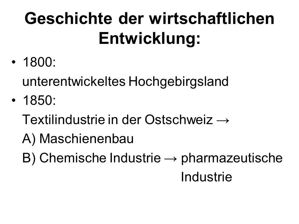 Geschichte der wirtschaftlichen Entwicklung: 1800: unterentwickeltes Hochgebirgsland 1850: Textilindustrie in der Ostschweiz A) Maschienenbau B) Chemi