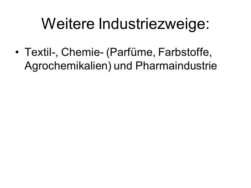 Weitere Industriezweige: Textil-, Chemie- (Parfüme, Farbstoffe, Agrochemikalien) und Pharmaindustrie