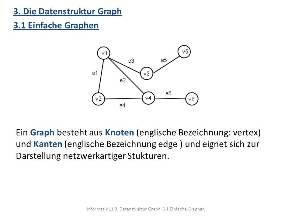 Informatik 11 3. Datenstruktur Graph 3.1 Einfache Graphen 3. Die Datenstruktur Graph 3.1 Einfache Graphen Ein Graph besteht aus Knoten (englische Beze