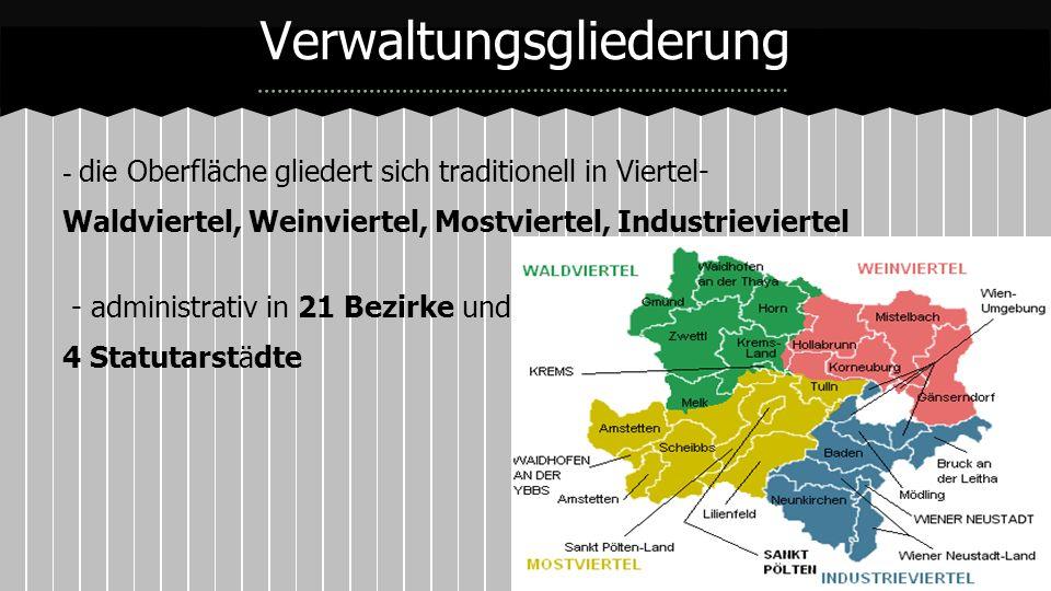 - die Oberfläche gliedert sich traditionell in Viertel- Waldviertel, Weinviertel, Mostviertel, Industrieviertel - administrativ in 21 Bezirke und 4 St