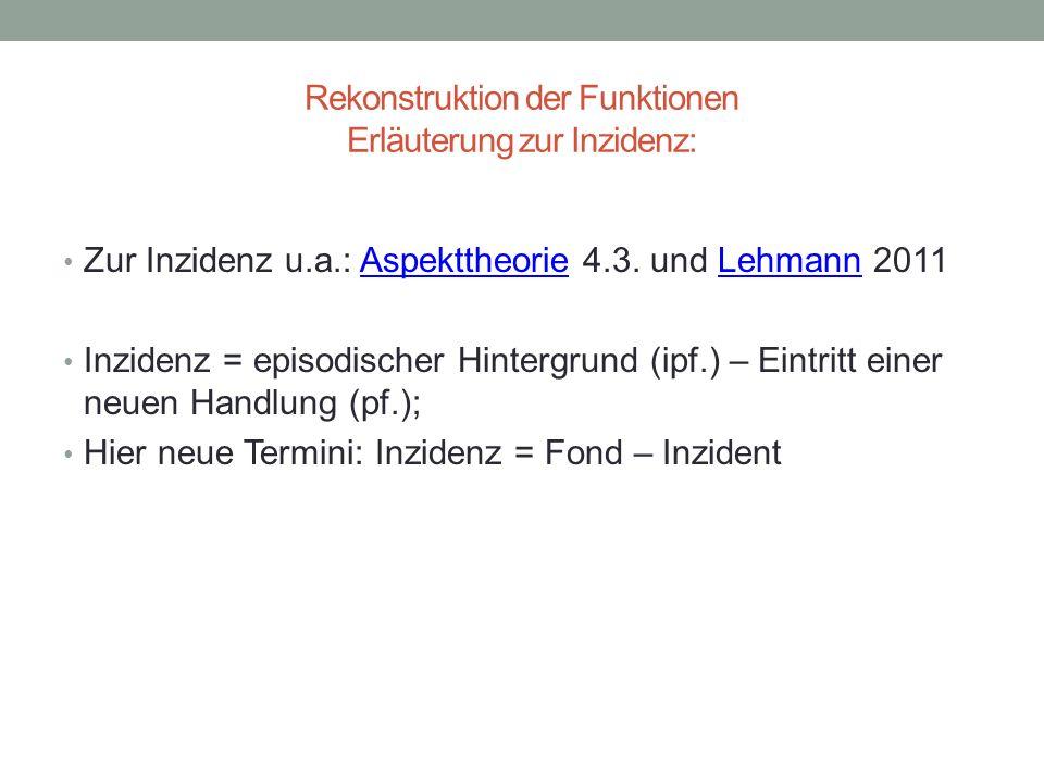 Rekonstruktion der Funktionen Erläuterung zur Inzidenz: Zur Inzidenz u.a.: Aspekttheorie 4.3. und Lehmann 2011AspekttheorieLehmann Inzidenz = episodis