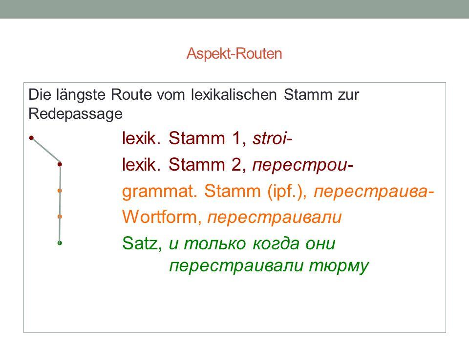 Aspekt-Routen Die längste Route vom lexikalischen Stamm zur Redepassage lexik.