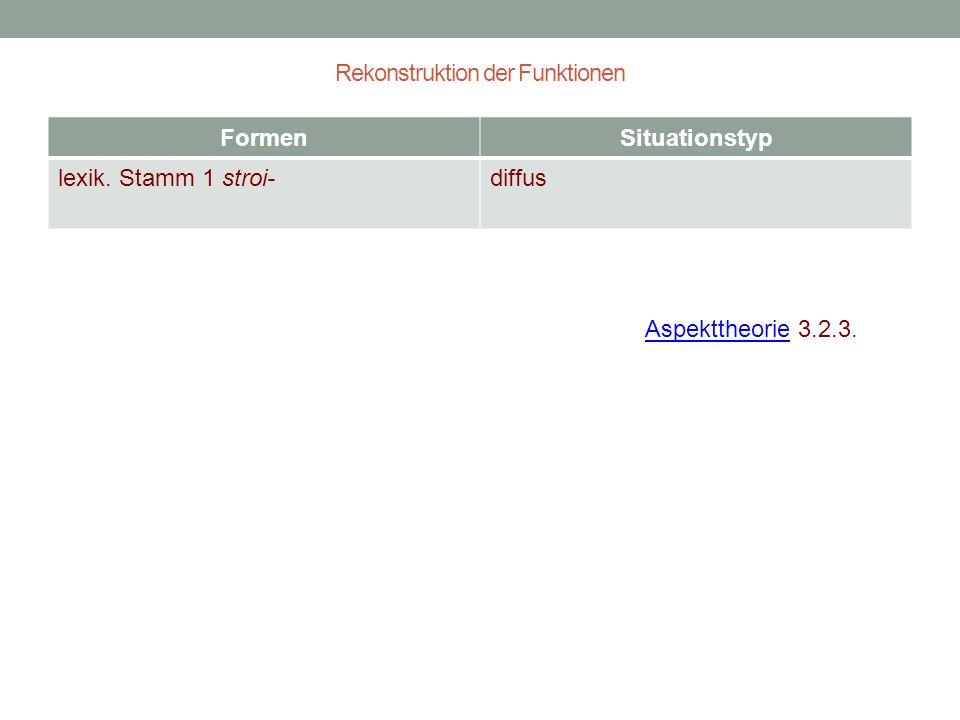FormenSituationstyp lexik. Stamm 1 stroi-diffus AspekttheorieAspekttheorie 3.2.3.