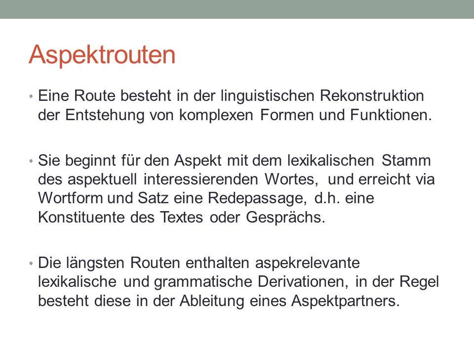 Rekonstruktion der Funktionen FormenSituationstyp lexik.