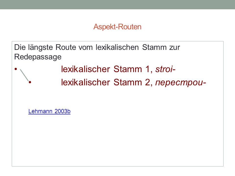 Aspekt-Routen Die längste Route vom lexikalischen Stamm zur Redepassage lexikalischer Stamm 1, stroi- lexikalischer Stamm 2, перестрои- Lehmann 2003b