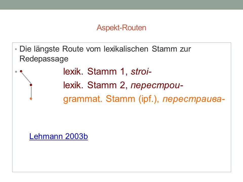 Rekonstruktion der Funktionen FormenSituationstypGestaltAttributionenKonstellation lexik.