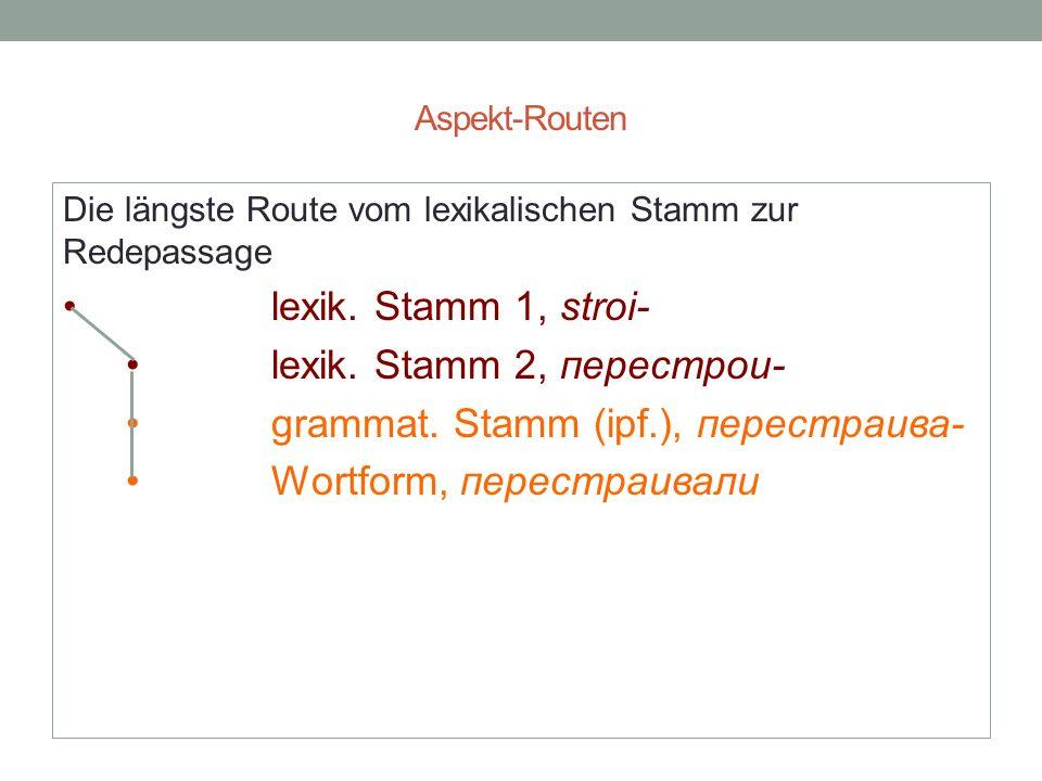 Aspekt-Routen Die längste Route vom lexikalischen Stamm zur Redepassage lexik. Stamm 1, stroi- lexik. Stamm 2, перестрои- grammat. Stamm (ipf.), перес