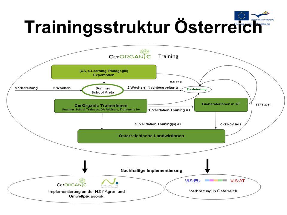 Monika Moises Trainingsstruktur Österreich