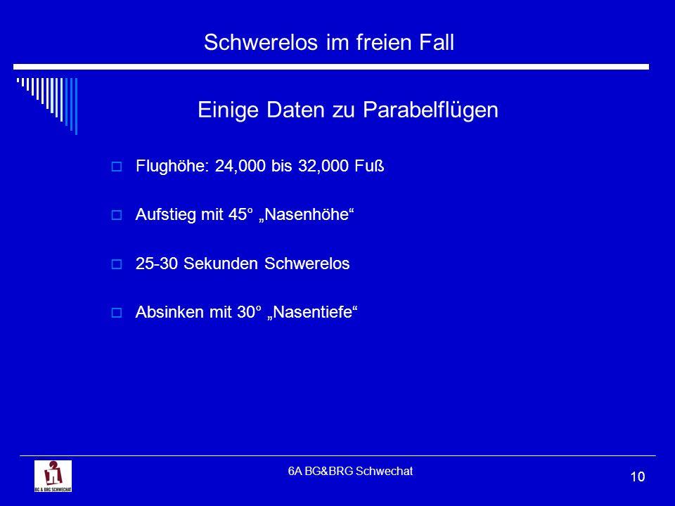 Schwerelos im freien Fall 6A BG&BRG Schwechat 10 Einige Daten zu Parabelflügen Flughöhe: 24,000 bis 32,000 Fuß Aufstieg mit 45° Nasenhöhe 25-30 Sekund