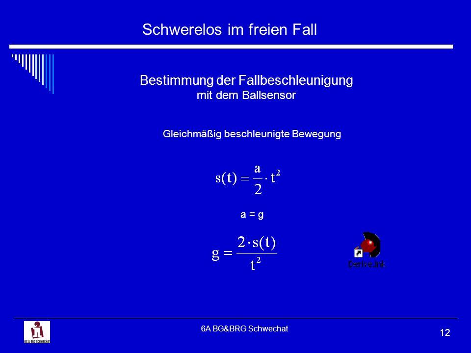 Schwerelos im freien Fall 6A BG&BRG Schwechat 12 Bestimmung der Fallbeschleunigung mit dem Ballsensor Gleichmäßig beschleunigte Bewegung a = g