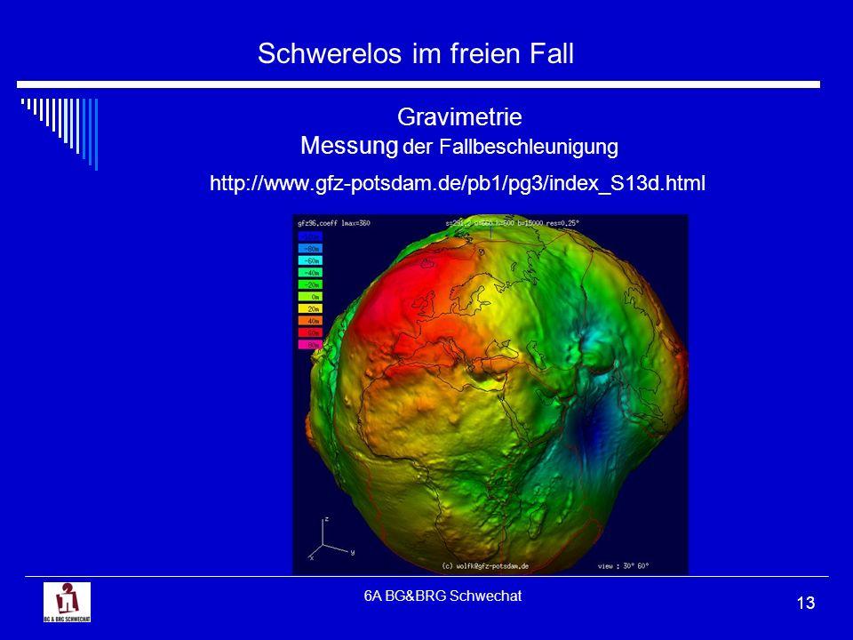 Schwerelos im freien Fall 6A BG&BRG Schwechat 13 Gravimetrie Messung der Fallbeschleunigung http://www.gfz-potsdam.de/pb1/pg3/index_S13d.html