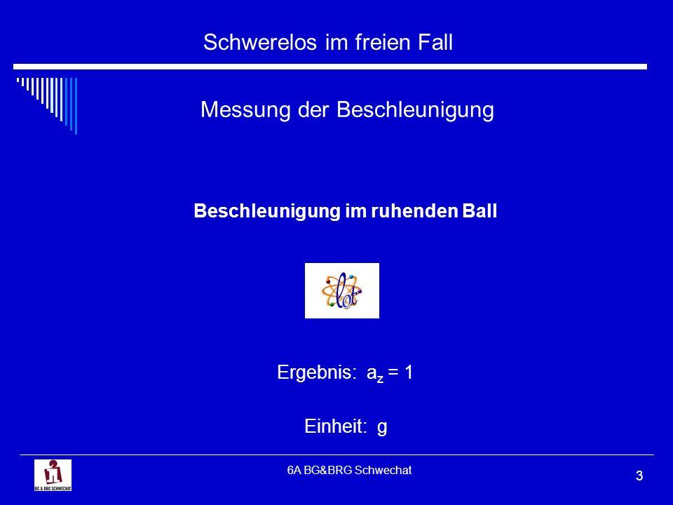 Schwerelos im freien Fall 6A BG&BRG Schwechat 3 Messung der Beschleunigung Beschleunigung im ruhenden Ball Ergebnis: a z = 1 Einheit: g
