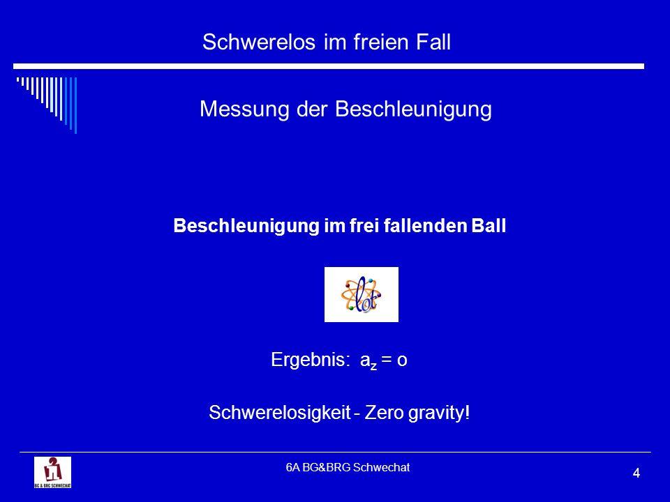 Schwerelos im freien Fall 6A BG&BRG Schwechat 4 Messung der Beschleunigung Beschleunigung im frei fallenden Ball Ergebnis: a z = o Schwerelosigkeit -