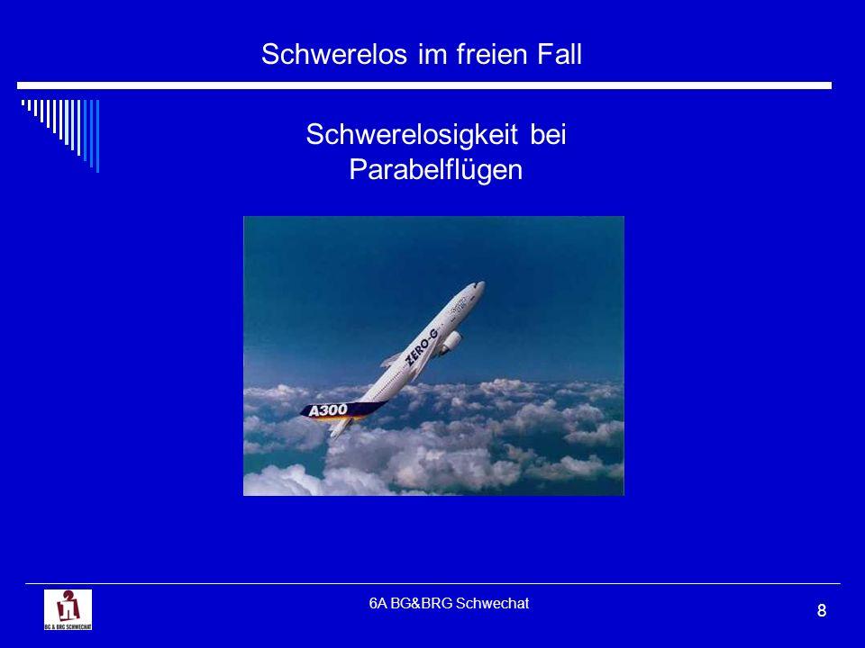 Schwerelos im freien Fall 6A BG&BRG Schwechat 8 Schwerelosigkeit bei Parabelflügen