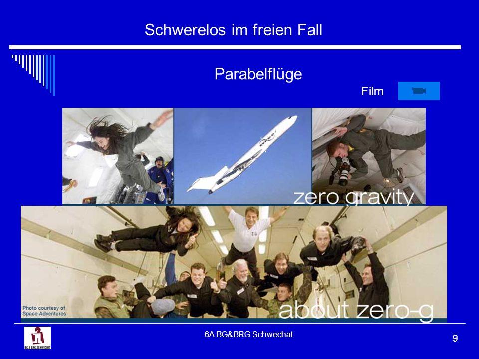 Schwerelos im freien Fall 6A BG&BRG Schwechat 9 Parabelflüge Film