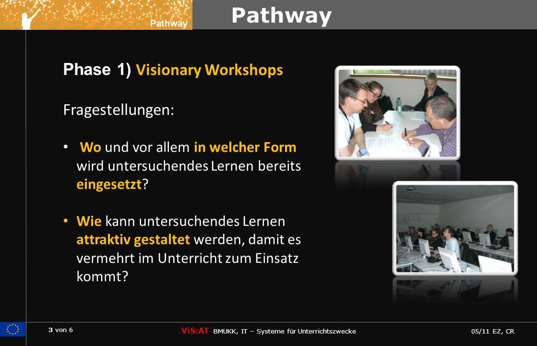 3 von 6 ViS:AT BMUKK, IT – Systeme für Unterrichtszwecke 05/11 EZ, CR Pathway Phase 1) Visionary Workshops Fragestellungen: Wo und vor allem in welcher Form wird untersuchendes Lernen bereits eingesetzt.